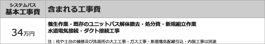松浦住宅システムバス基本工事費